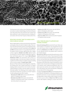 Surfaces of the Straumann® Dental Implant System